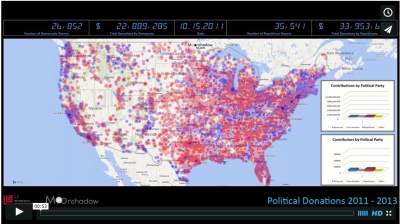 Political-Donations-2011=2013