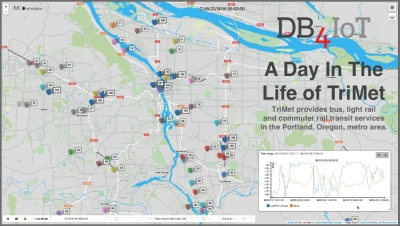screenshot-a-day-in-the-life-of-trimet
