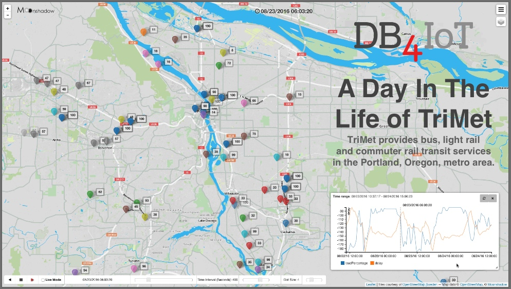 DB4IoT Route Analyst GTFS - Overview Video - Moonshadow