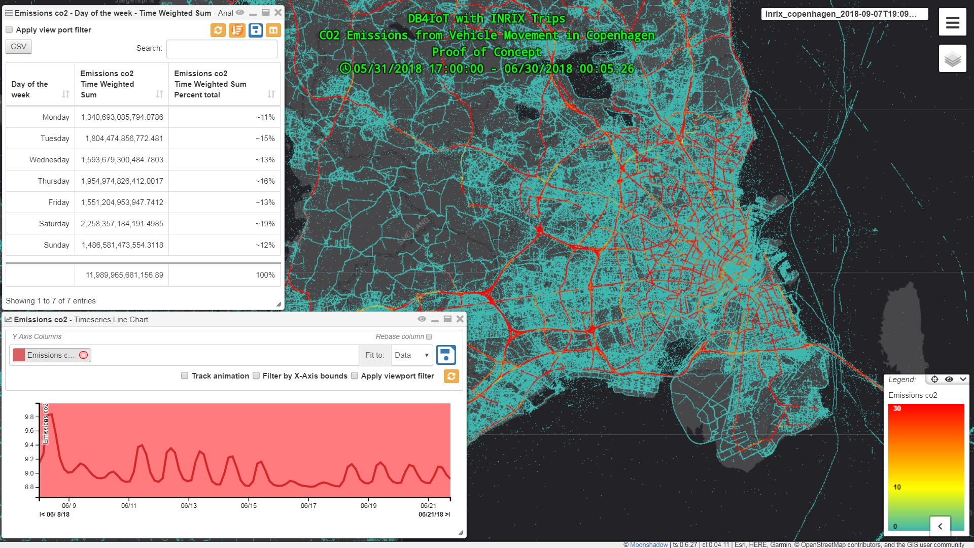 DB4IoT with INRIX Trips - CO2 Emissions in Copenhagen over ESRI Dark
